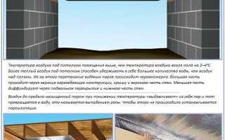 Пароизоляция для потолка в деревянном перекрытии: какой стороной стелить, укладка, монтаж