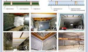 Какую пароизоляцию выбрать для потолка: пленка, мембрана, что лучше