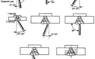 Как варить потолочный шов
