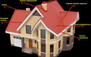 Спецпланки для крыши из металлочерепицы