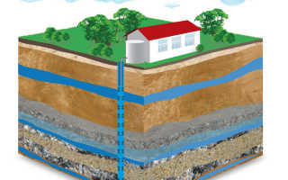 Необходимая глубина скважины для питьевой воды