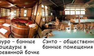 Сэнто – общественные японские бани