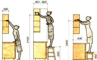 Крепление навесных шкафов для кухни: как правильно повесить кухонный гарнитур