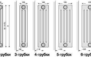 Как устранить течь батареи отопления