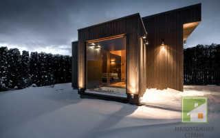 Красивые бани из бревна, с панорамными окнами, проекты, фото