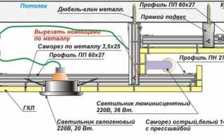 Двухуровневый потолок из гипсокартона своими руками с подсветкой: фото, видео