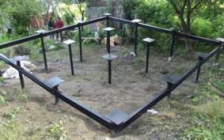 Фундамент для бани: ленточный, свайный, винтовой, плитный, песчаный
