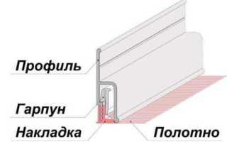 Гарпун для натяжных потолков: что это такое, метод крепления