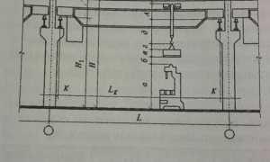 Как определяется высота здания?