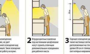 Подсветка рабочей зоны на кухне: освещение на кухне над рабочей поверхностью