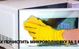Как отмыть микроволновку внутри от жира в домашних условиях, чем ее очистить